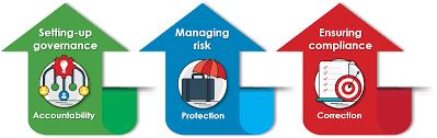 MENINGKATKAN PENERAPAN GRC (GOVERNANCE,RISK & COMPLIANCE) YANG EFEKTIF